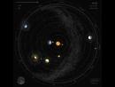 Движение в Солнечной системе