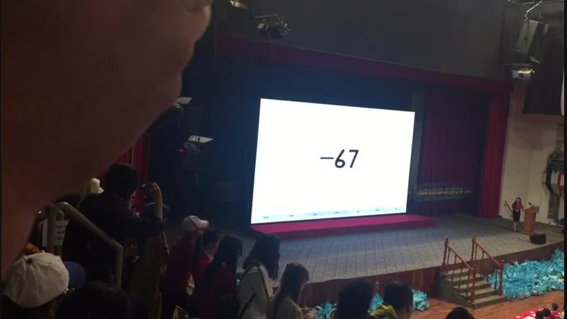 2018 12 09 XXIII Международные соревнования по ментальной арифметике программы UCMAS в Малайзии
