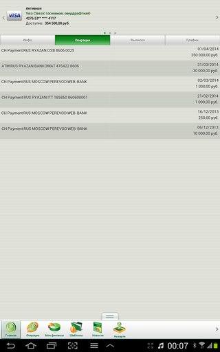 Кредит под залог недвижимости саратов физическим лицам сбербанк
