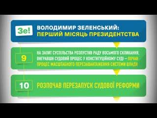 Команда Зеленского опубликовала итоги первого месяца работы президента. Достижения составили лишь 20 пунктов.