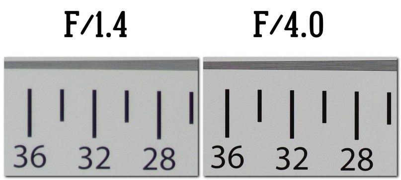Объектив Canon 50/1.4 — Слева на открытой диафрагме, изображение в фокусе но не очень резкое. Справа этот же объектив но с более закрытой диафрагмой.