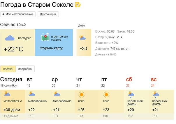 Погода в старом осколе на месяц март2021