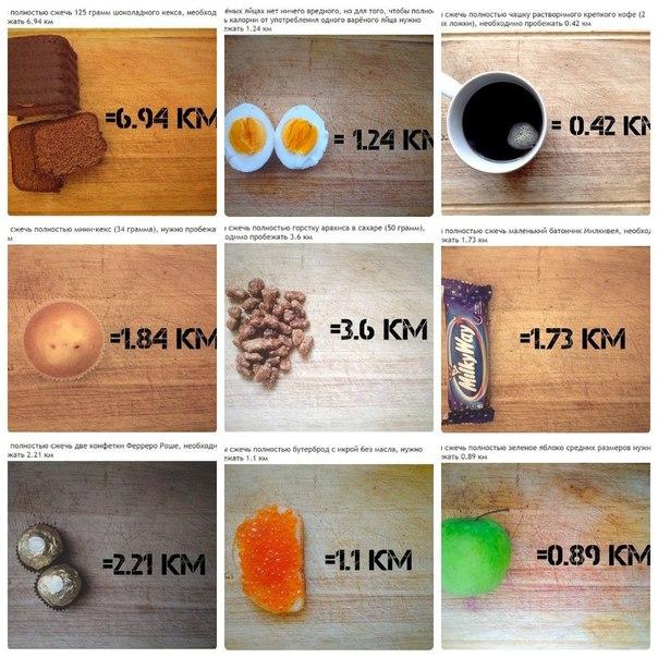 Сколько бегать чтобы сжечь жир