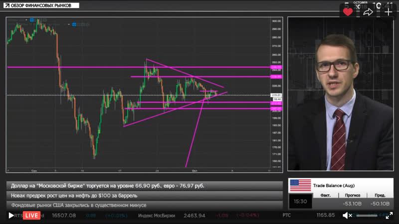 🔥05 10 2018 Утренний обзор крипто валютного рынка