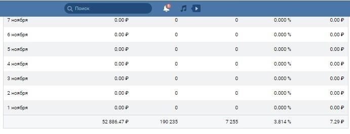 Как мы заработали 271 320 рублей за 14 дней на онлайн-марафоне!, изображение №17