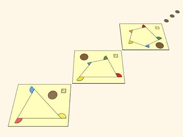 Сумма внешних углов выпуклого многоугольника Модели