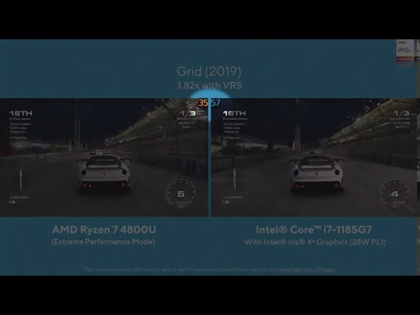 Intel Core i7 1185G7 vs AMD Ryzen 7 4800U Xe vs Vega iGPU Comparison Test by intel