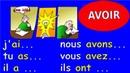 Спряжение глагола Avoir французскийязык