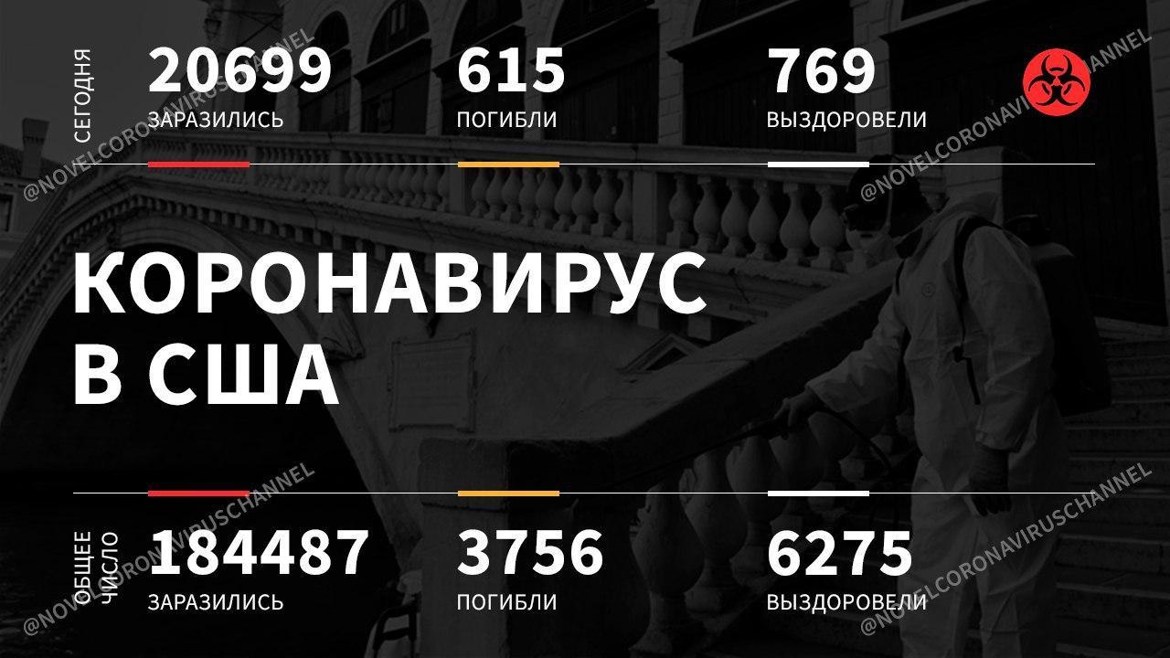 Хроники пандемии: сколько человек заразились в мире и какая ситуация у соседей Беларуси