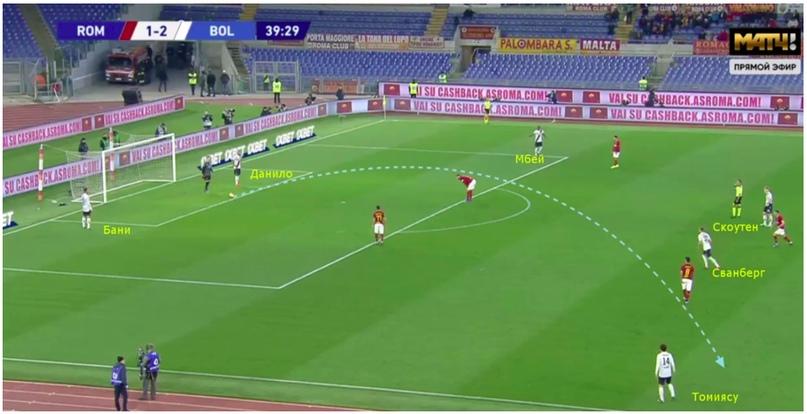 Выход из обороны в атаку: ФК «Болонья», изображение №10