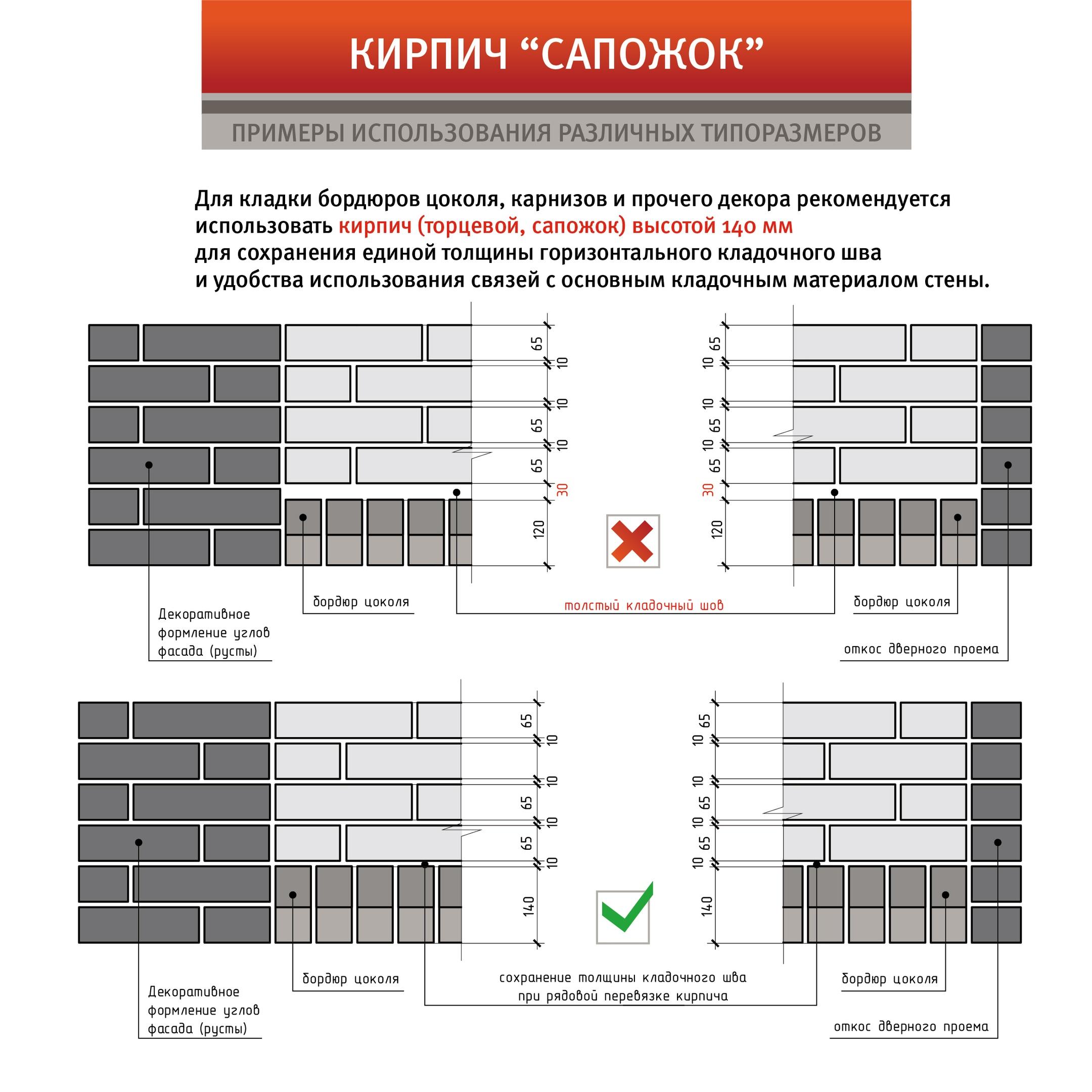 Кирпич сапожок - это декоративный элемент, применяющийся в большинстве случаев для отделения цокольных частей от основного фасада.