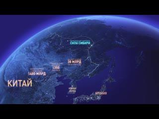 Газопровод Сила Сибири изРоссии вКитай
