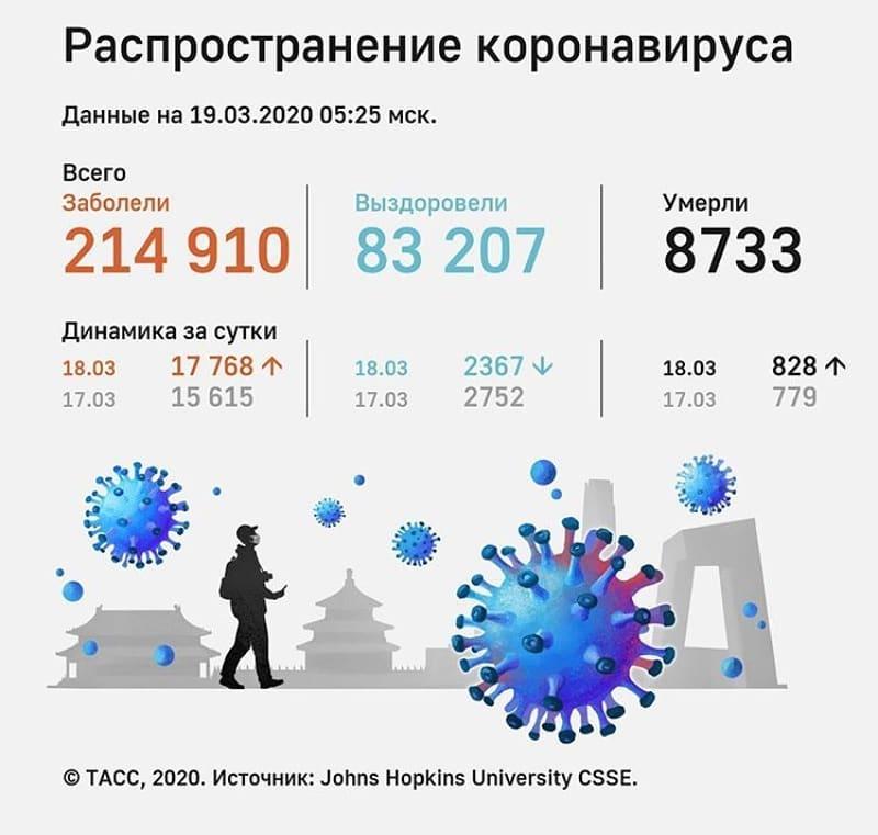 В Саратове обсудили меры профилактики распространения в регионе коронавируса
